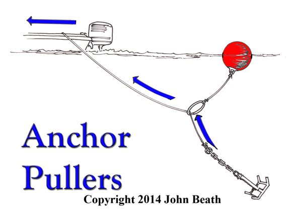 how to anchor for halibut squidpro tackle\u0027s halibut fishing chronicles Tile Fish Rig Diagram here\u0027s an anchor pulling video to see how the system works there\u0027s also an anchor guide farther down the page