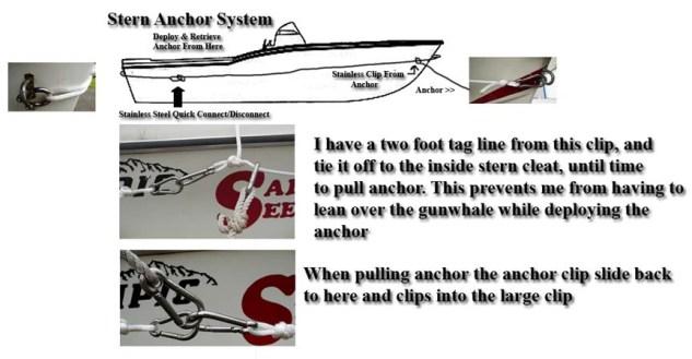 Stern Anchor Pulling